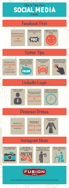 tips to time social media